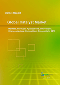 Global Catalyst Market