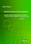 Global Powder Coating Market