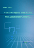 Global Biomedical Metal Market