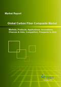 Global Carbon Fiber Composite Market