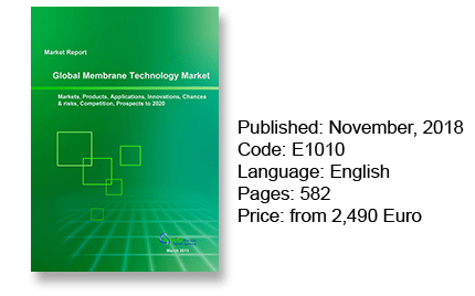 Membrane Technology Market