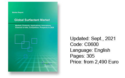 Surfactant Market